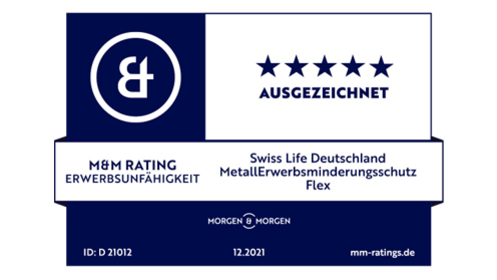 MetallRente.EMI Plus Komfort | Morgen & Morgen, Rating 12/2020