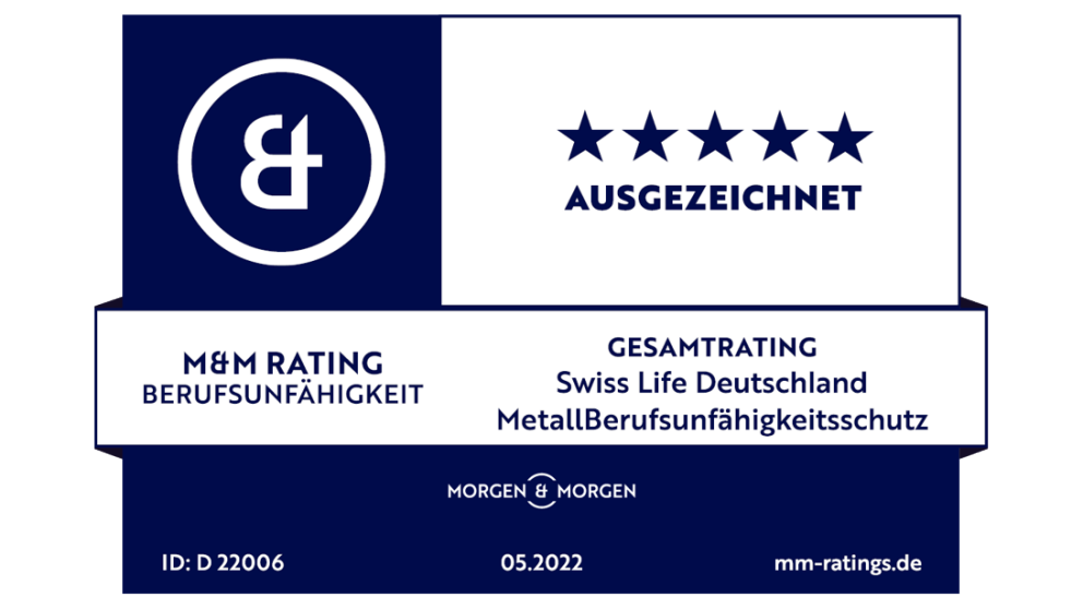 Morgen & Morgen | Rating MetallRente.BU (4U), Stand 06/2020