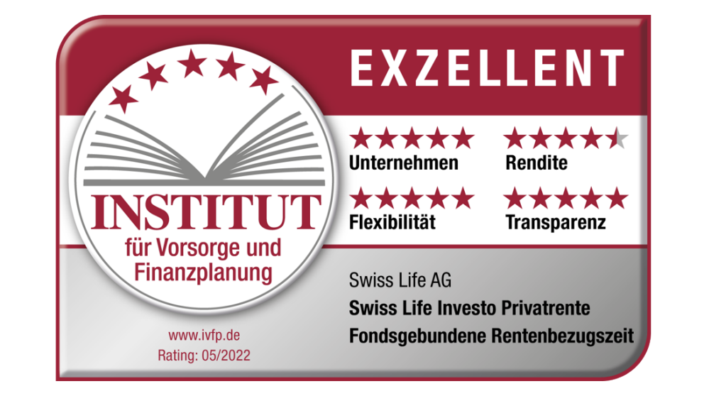 Swiss Life Investo Privatrente | IVFP, Rating 08/2020